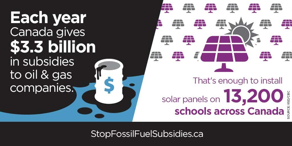 Instead of fossil fuel subsidies, let's fund renewable energy