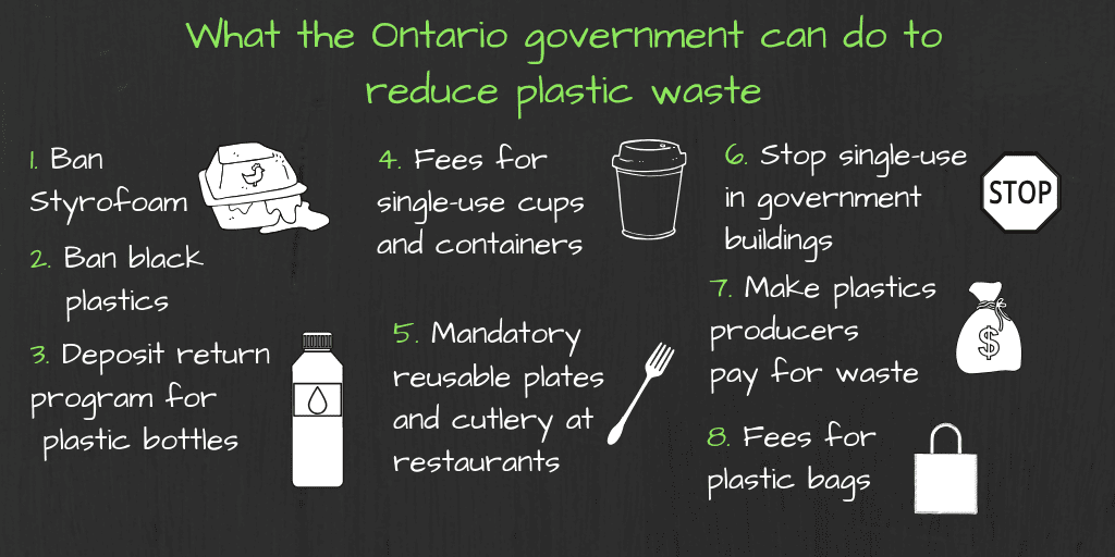 8 things the Ontario government can do to reduce plastic waste(1)