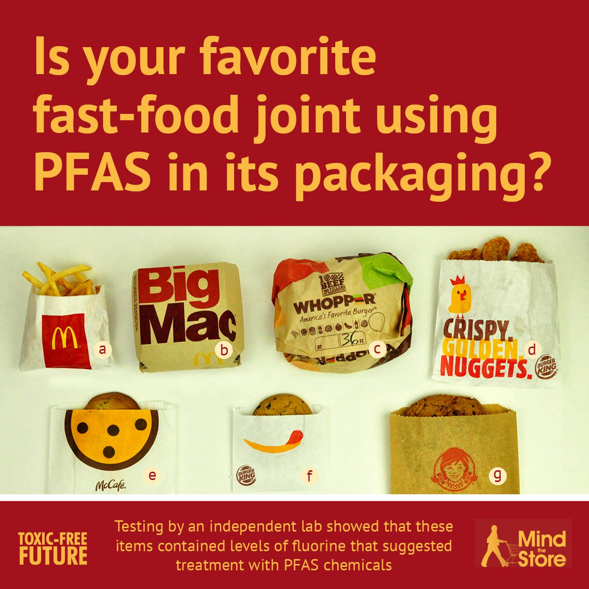 Fast food graphic with PFAS levels